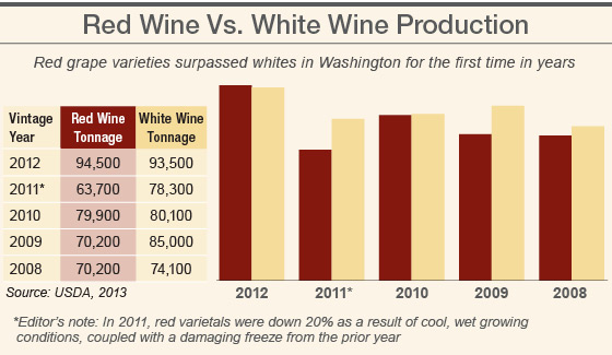 year-in-wine-chart-2013